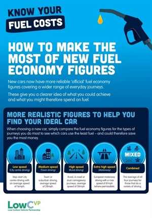 LowCVP and NFDA collaborate to help motorists make the most of the new fuel economy figures