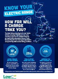 Know Your EV Range - Consumer Information Flyer